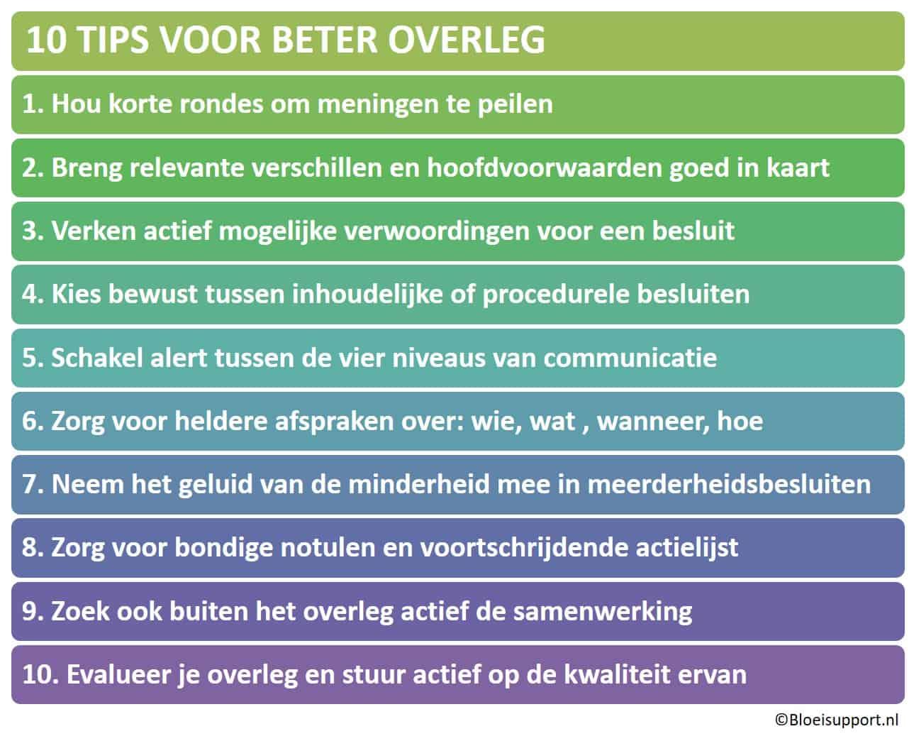 10 tips voor goed overleg - Bloeisupport.nl